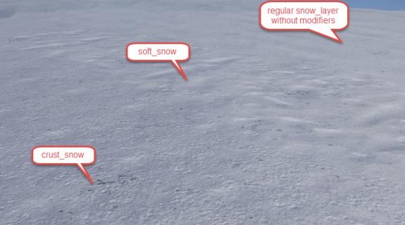 42 snow modifiers