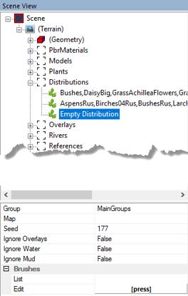 49 empty distribution