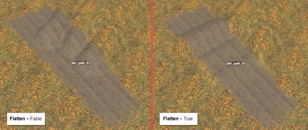 57 flatten