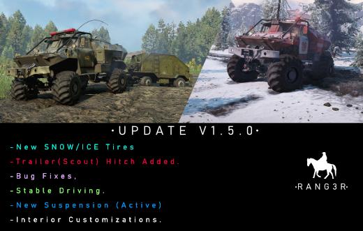 btr gaz update 52