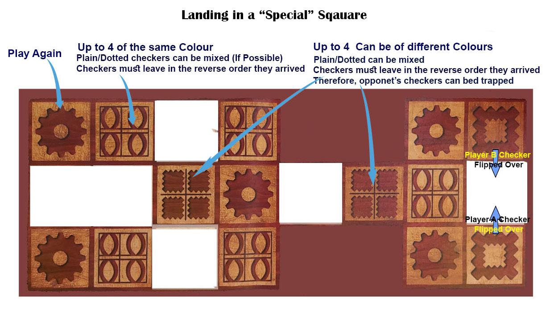 Ur special squares